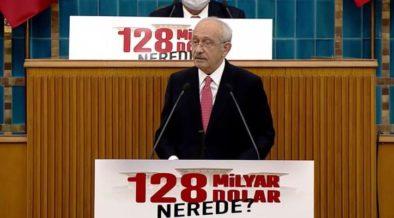 Show us the money: Erdogan pressed over $128 billion used to support lira 62